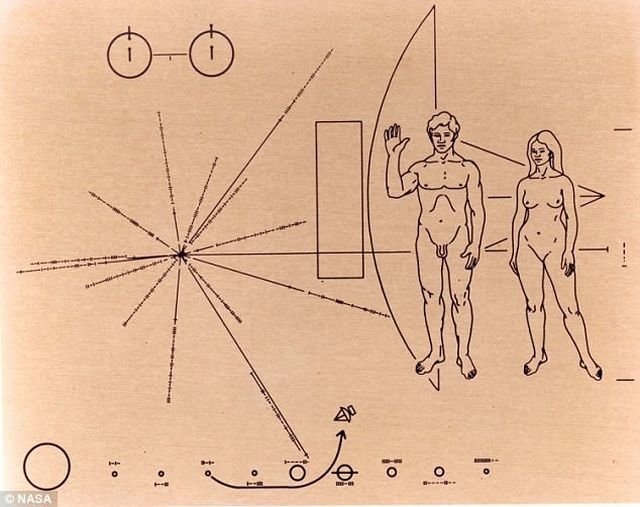 Harta de la bordul sondelor Pioneer