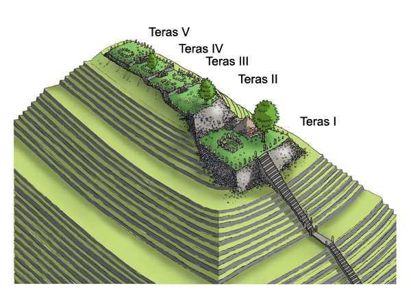 Complexul magalitic se întinde pe 25 de hectare. Este format dintr-o serie de terase cu pereţi pe piatră, care seamănă cu zidurile de la Machu Pichu, din Peru.