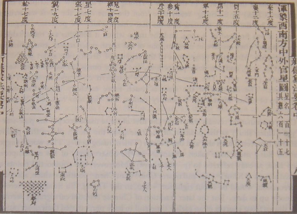 Hartă reprezentând constelaţiile, realizată în China