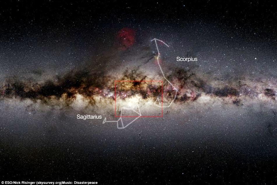 Două dintre constelaţiile Căii Lactee