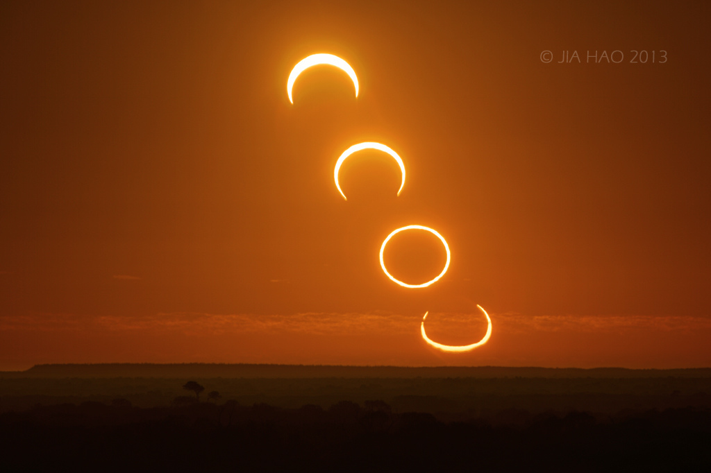 Ring of Fire Sequence