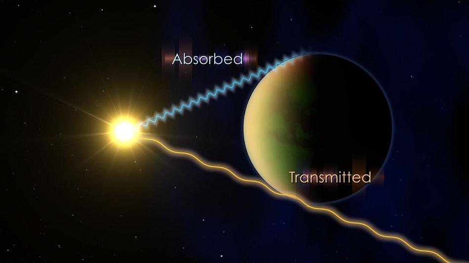 Pentru a identifica elementele prezente în atmosfera unei exoplanete, astronomii urmăresc momentul în care aceasta trece prin faţa stelei sale şi analizează lungimile de undă care sunt transmise şi cele care sunt parţial absorbite.